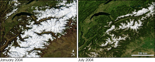 Winter versus summer comparison of the Alps